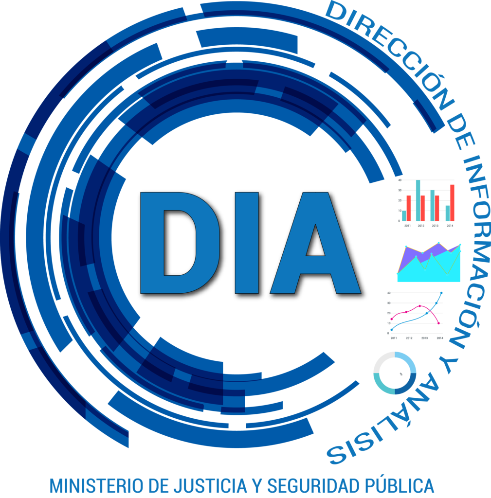 Dirección de Información y Analisis